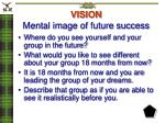 vision mental image of future success