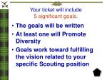 your ticket will include 5 significant goals