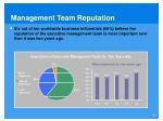management team reputation