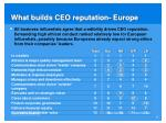 what builds ceo reputation europe