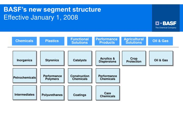 basf s new segment structure effective january 1 2008 n.