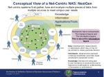 conceptual view of a net centric nas nextgen