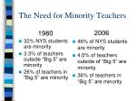 the need for minority teachers