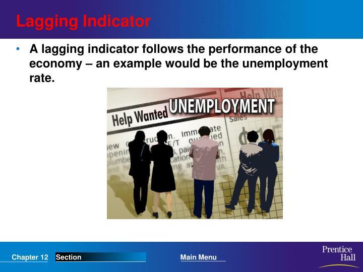 Lagging Indicator