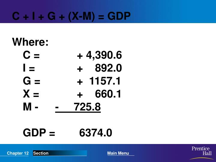 C + I + G + (X-M) = GDP