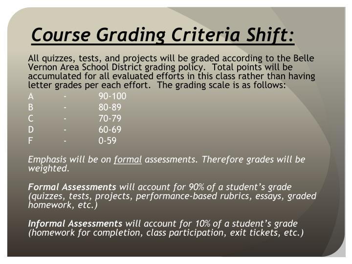 Course grading criteria shift