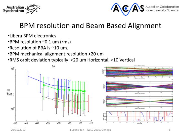 BPM resolution and Beam Based Alignment
