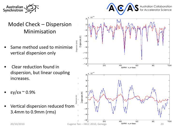 Model Check – Dispersion Minimisation