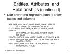 entities attributes and relationships continued4