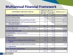 multiannual financial framework
