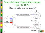 discrete event simulation example ns 2 of 4