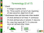 terminology 2 of 7