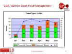 lgfl service desk fault management