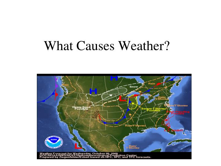 what causes weather n.