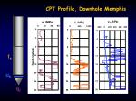 cpt profile downhole memphis
