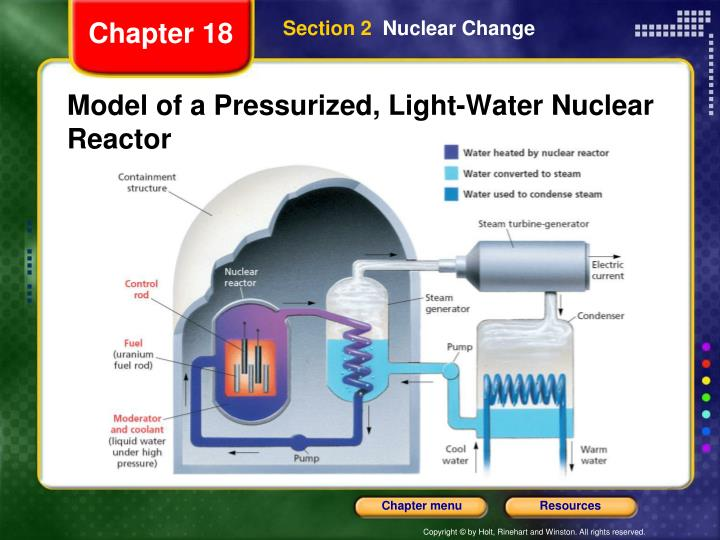 Model of a Pressurized, Light-Water Nuclear Reactor