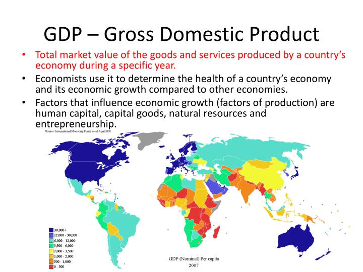 GDP – Gross Domestic Product