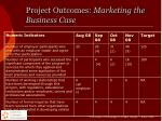 project outcomes marketing the business case1