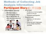 methods of collecting job analysis information participant diary