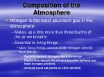 composition of the atmosphere1