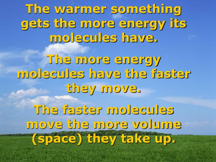 The warmer something gets the more energy its molecules have.