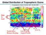 global distribution of tropospheric ozone