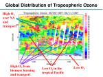 global distribution of tropospheric ozone1