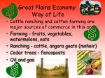 great plains economy way of life