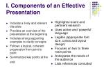 i components of an effective presentation
