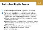 individual rights issues