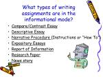 what types of writing assignments are in the informational mode