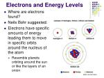 electrons and energy levels