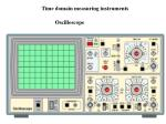 time domain measuring instruments