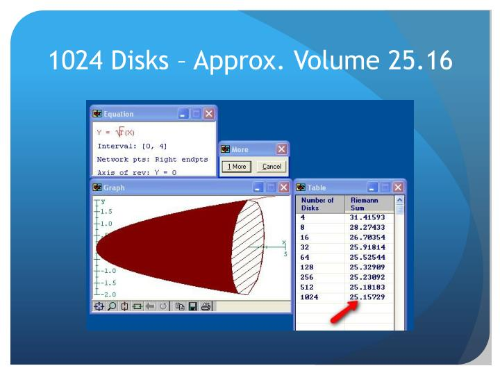 1024 Disks – Approx. Volume 25.16