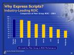 w hy express scripts industry leading roic