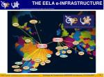 the eela e infrastructure