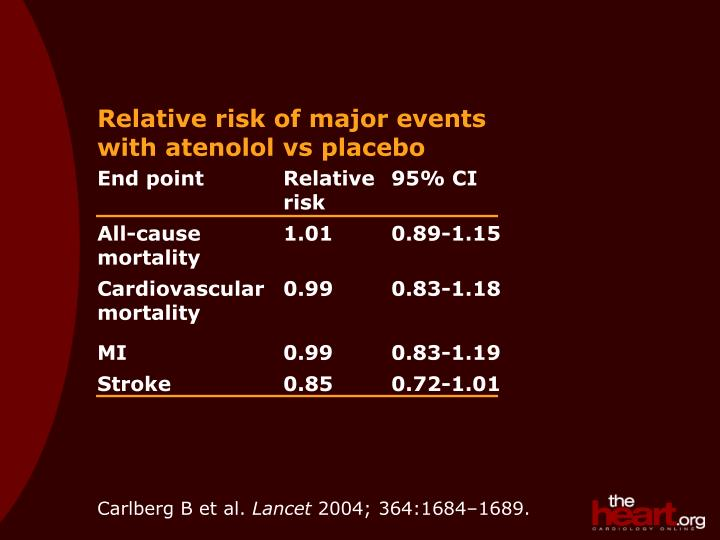 relative risk of major events with atenolol vs placebo n.