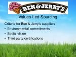 values led sourcing