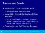 transformed people