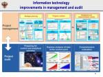 information technology improvements in management and audit