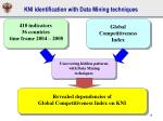 kni identification with data mining techniques
