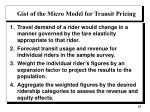 gist of the micro model for transit pricing