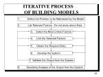 iterative process of building models