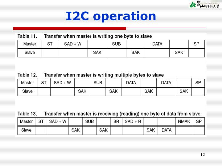 i2c read and write address in english