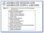 aggregate demand and aggregate supply a review19