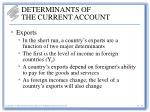 determinants of the current account1