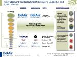 only belair s switched mesh delivers capacity and low latency