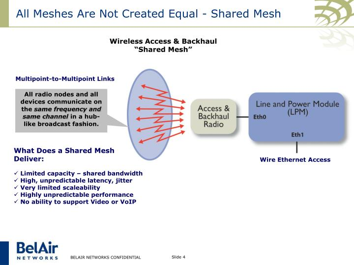 All Meshes Are Not Created Equal - Shared Mesh