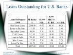 loans outstanding for u s banks
