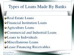 types of loans made by banks